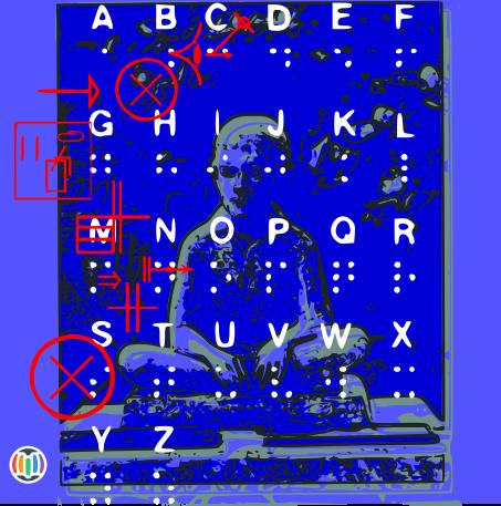 4 Janvier : Journée mondiale du braille…