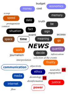 News – Scheme