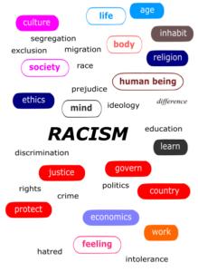Racism- Scheme