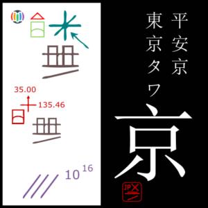 京  kyou – Tokyo Prefecture