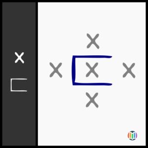 position (UNIDEO)