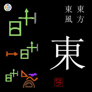 東  tou – Tokyo Prefecture